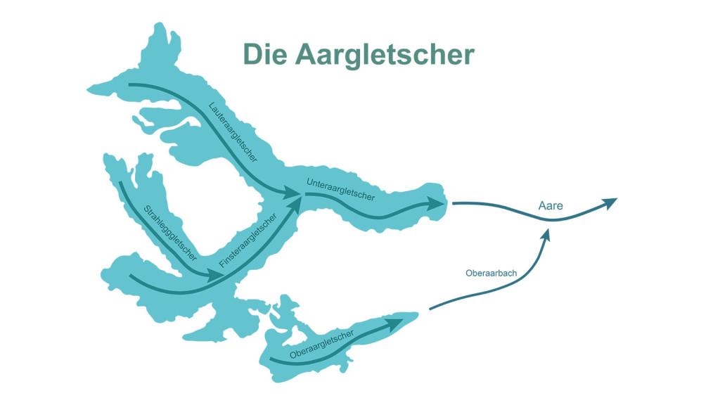 aargletscher
